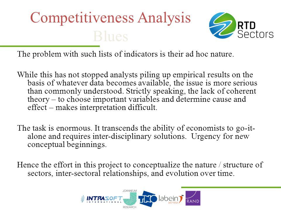 Competitiveness Analysis Blues