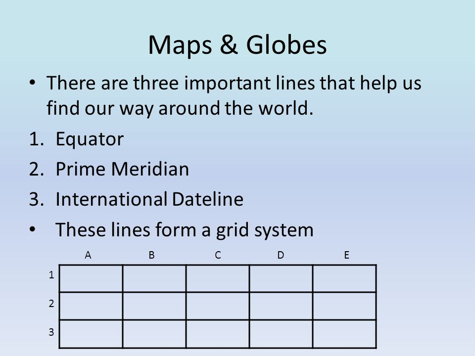 Maps Globes Geography Unit II Ppt Download - How the globe and maps help us