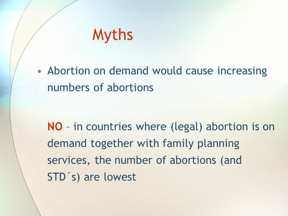 Myths Abortion on demand would cause increasing numbers of abortions