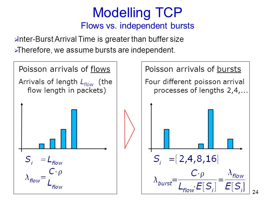 Modelling TCP Flows vs. independent bursts