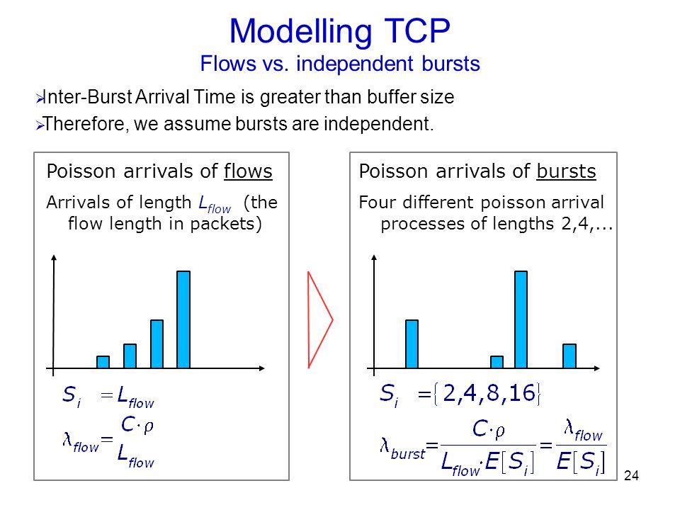 Modelling TCP Flows vs. independent bursts