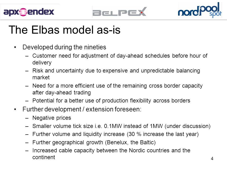 The Elbas model as-is Developed during the nineties