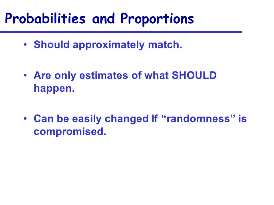 Probabilities and Proportions