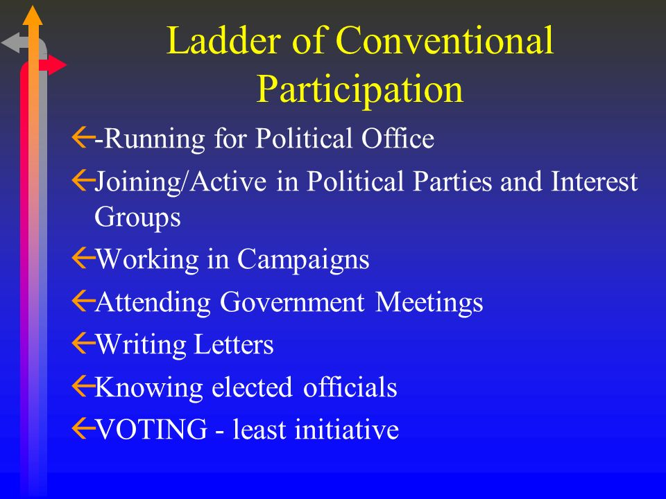 Ladder of Conventional Participation