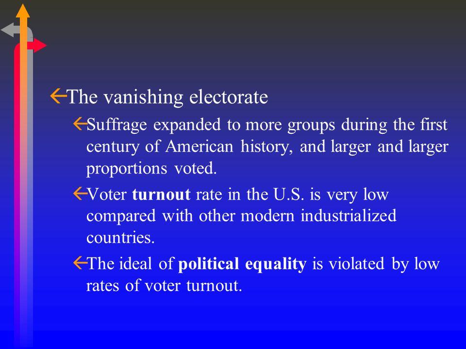 The vanishing electorate