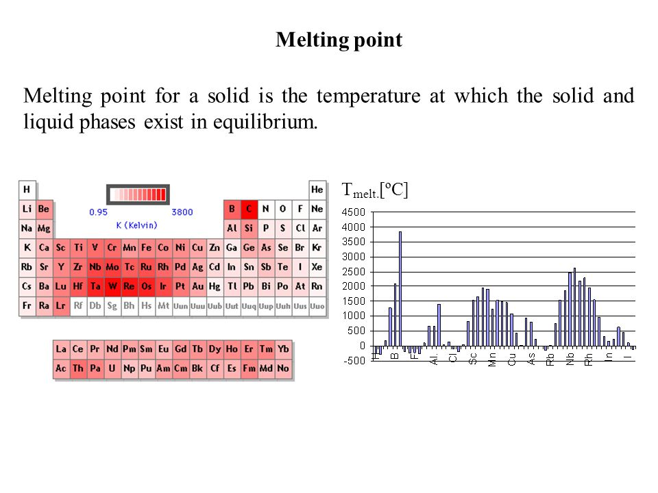 Melting point Melting point for a solid is the temperature at which the solid and liquid phases exist in equilibrium.