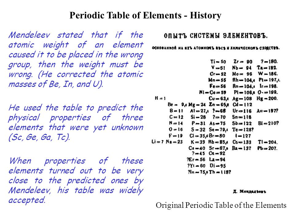 Original Periodic Table of the Elements
