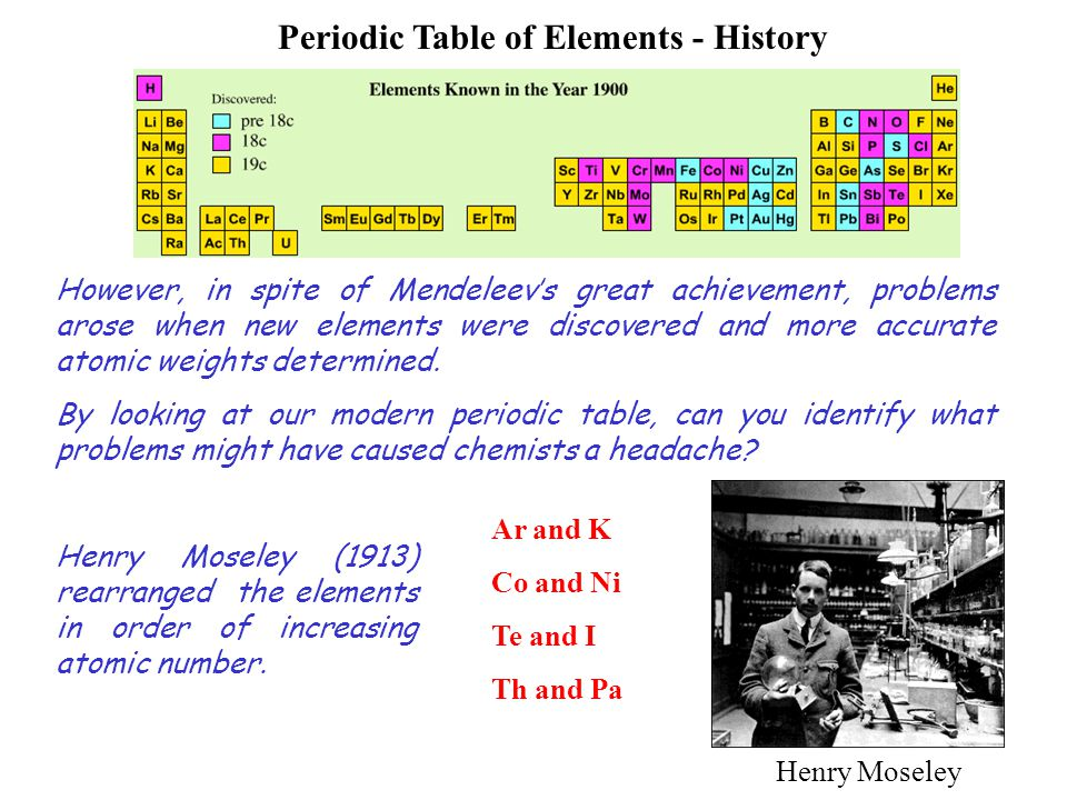 Elements in ancient and medieval times ppt video online download periodic table of elements history urtaz Images