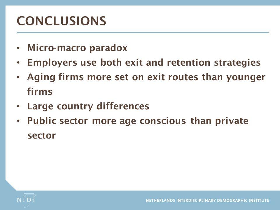 Conclusions Micro-macro paradox