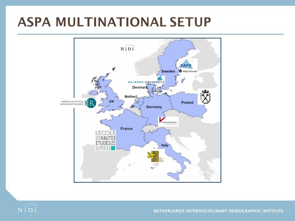 ASPA multinational setup