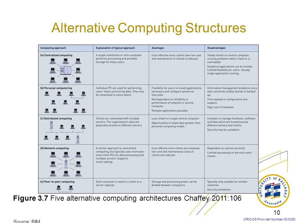 Alternative Computing Structures