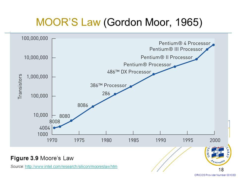MOOR'S Law (Gordon Moor, 1965)