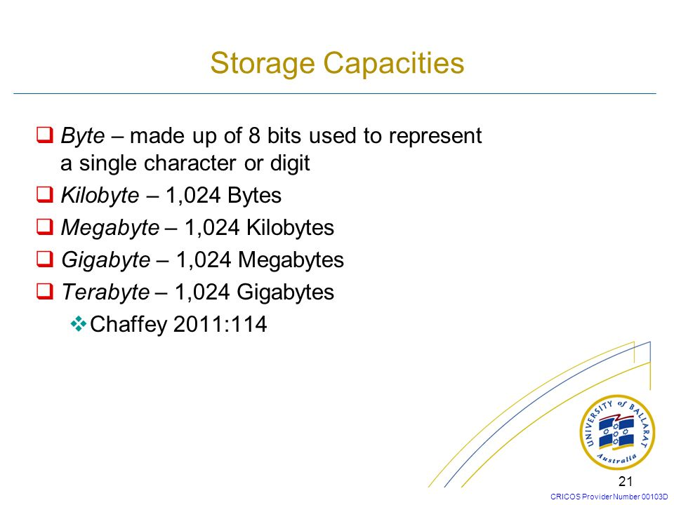 Storage Capacities Byte – made up of 8 bits used to represent a single character or digit. Kilobyte – 1,024 Bytes.
