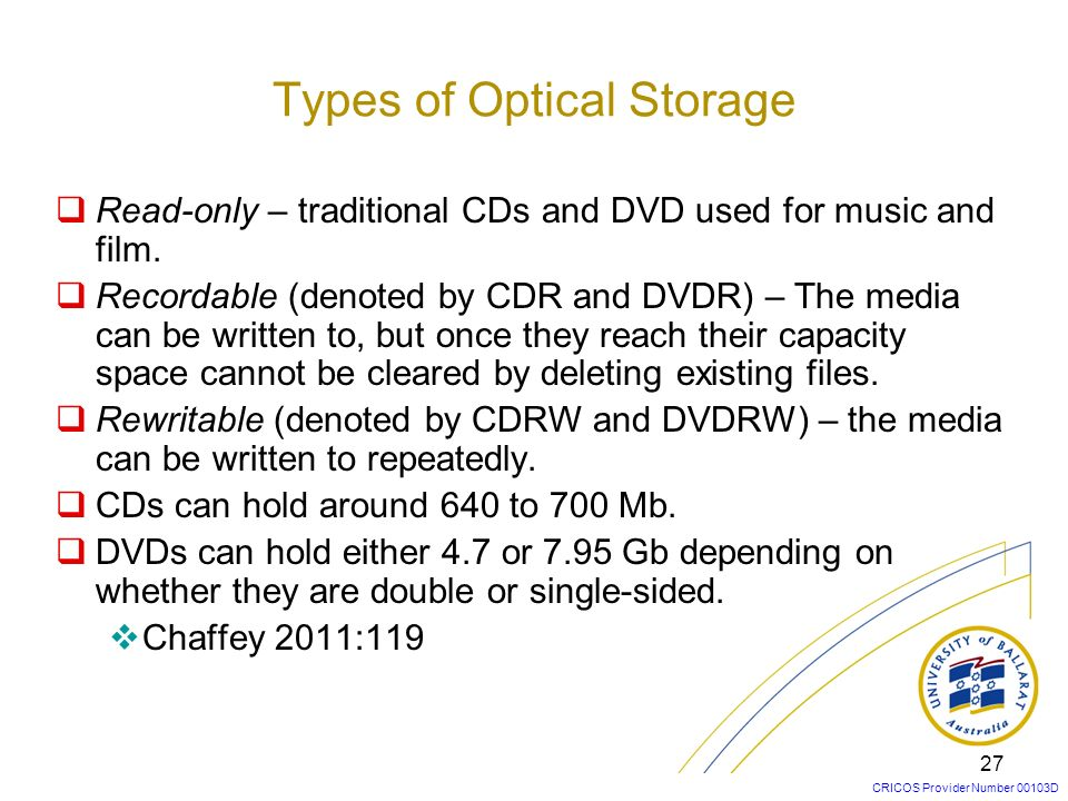 Types of Optical Storage