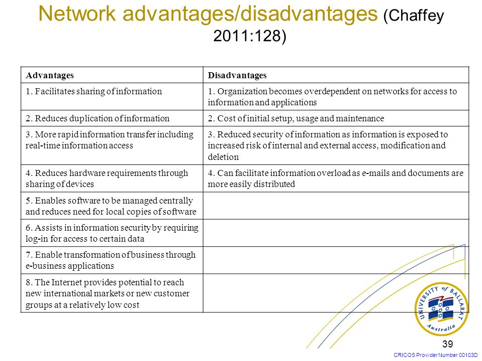 Network advantages/disadvantages (Chaffey 2011:128)