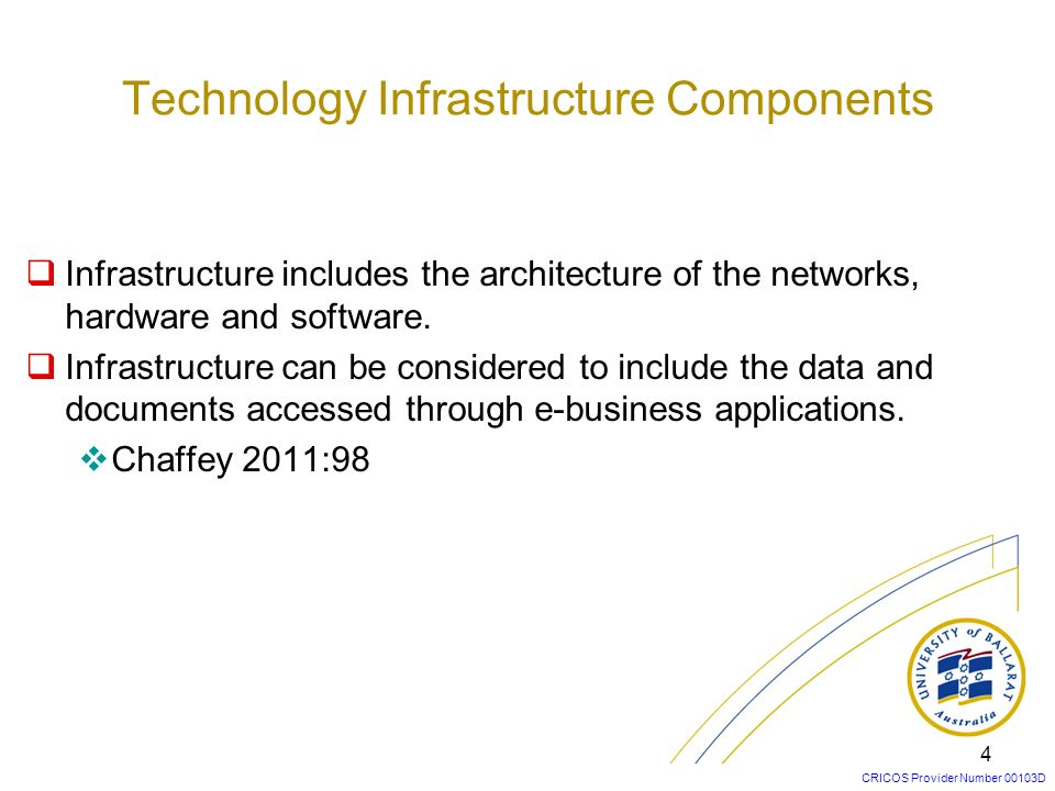 Technology Infrastructure Components