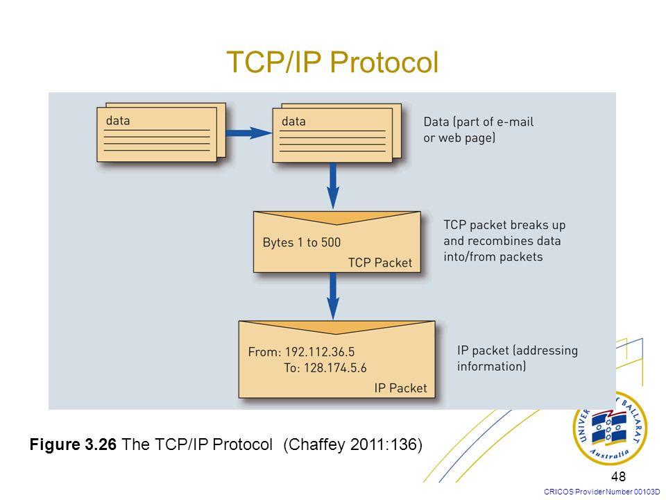 TCP/IP Protocol Figure 3.26 The TCP/IP Protocol (Chaffey 2011:136)