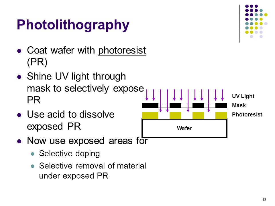 Photolithography Coat wafer with photoresist (PR)