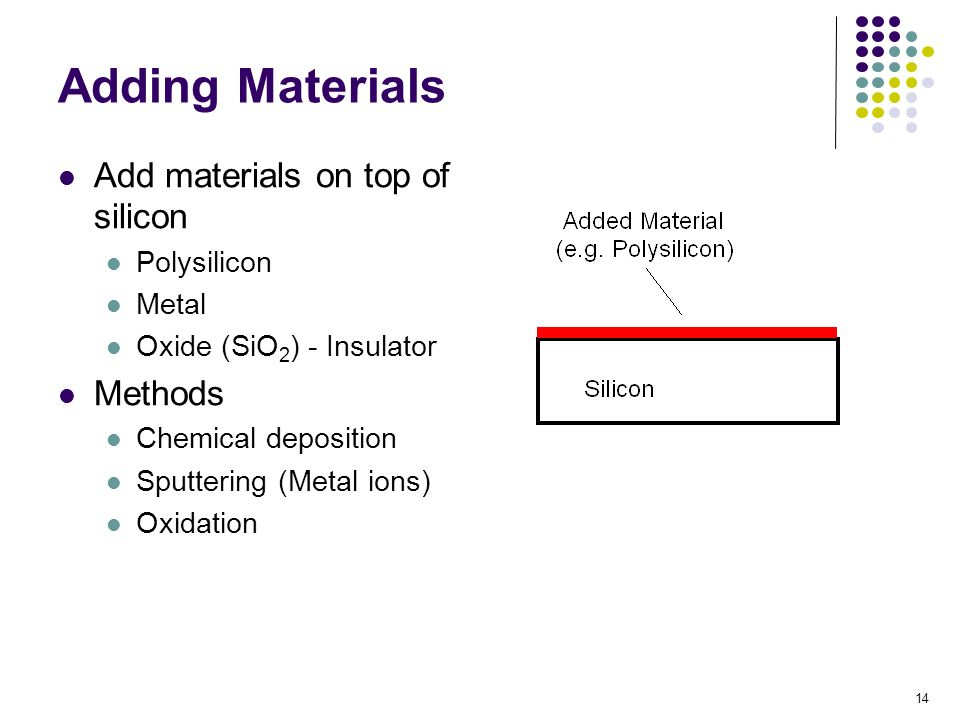 Adding Materials Add materials on top of silicon Methods Polysilicon