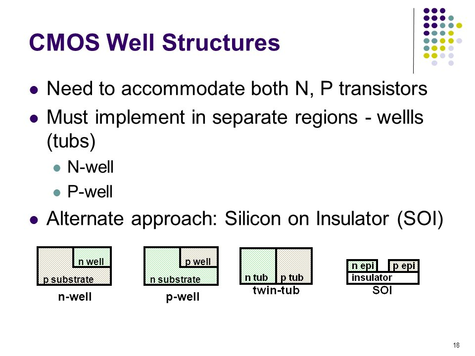 CMOS Well Structures Need to accommodate both N, P transistors