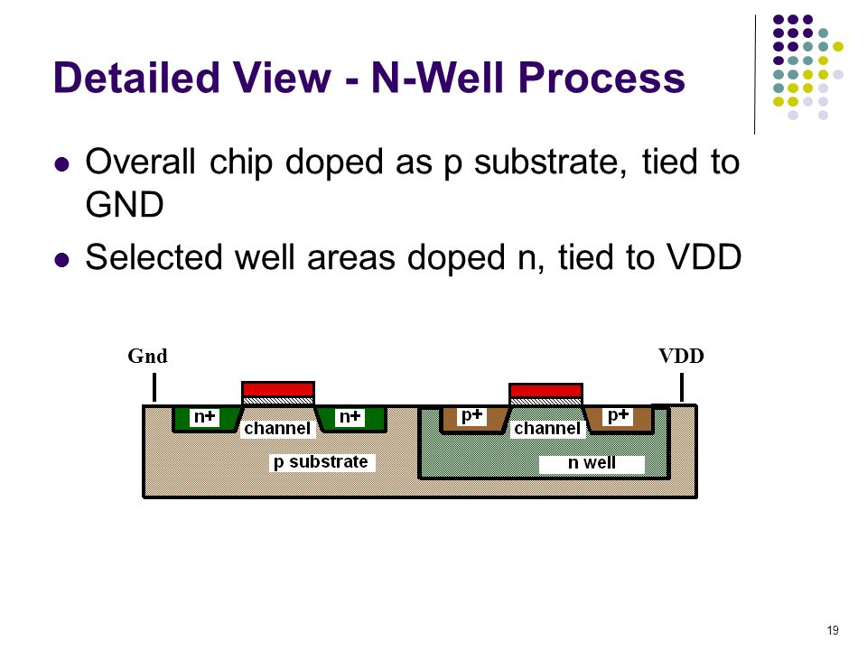 Detailed View - N-Well Process