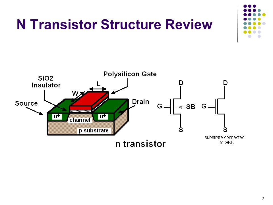 N Transistor Structure Review