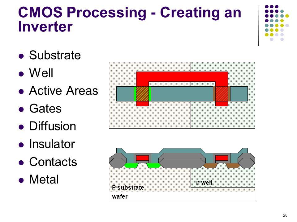 CMOS Processing - Creating an Inverter