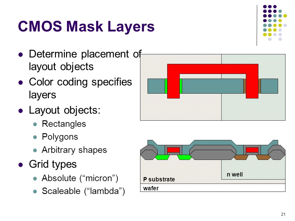 CMOS Mask Layers Determine placement of layout objects