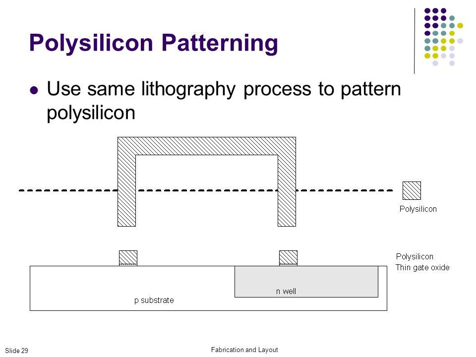Polysilicon Patterning