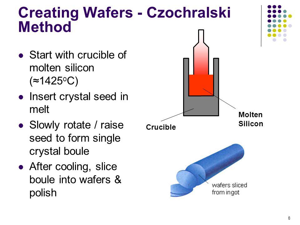 Creating Wafers - Czochralski Method