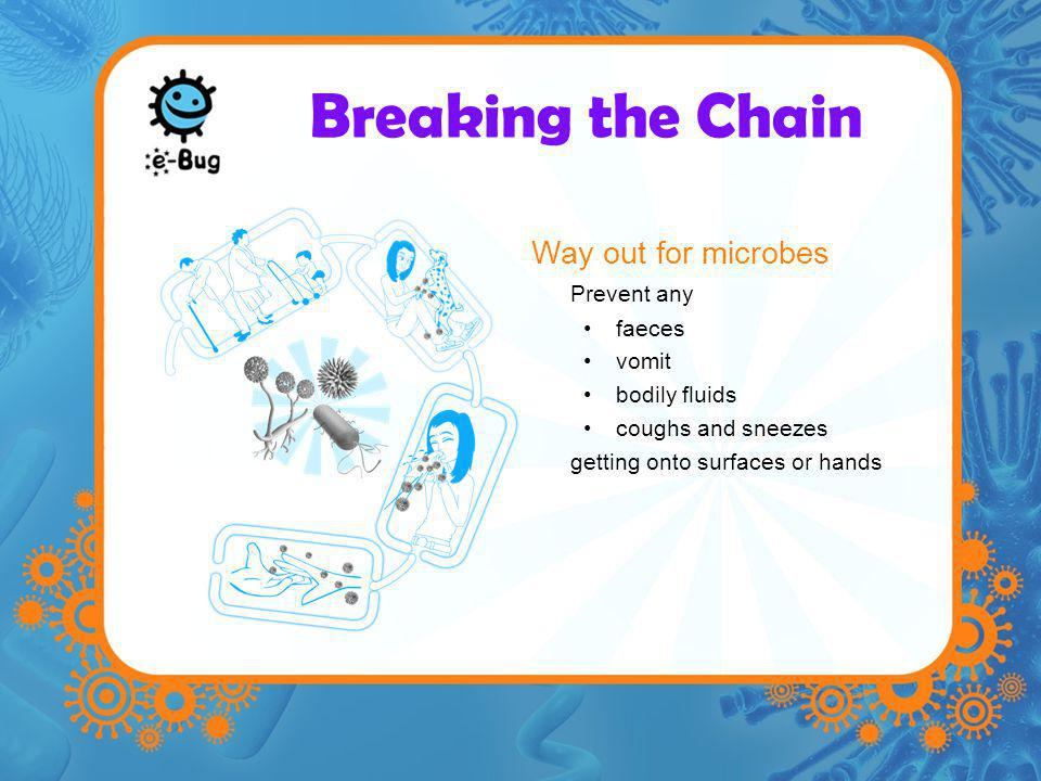 Breaking the Chain Way out for microbes Prevent any faeces vomit
