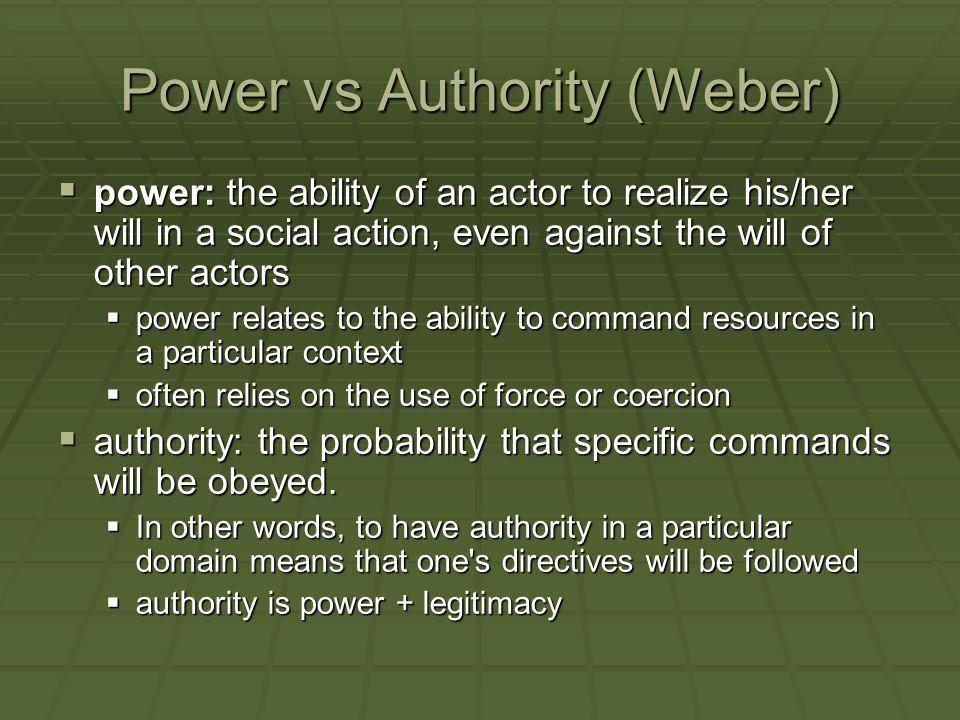 Power vs Authority (Weber)