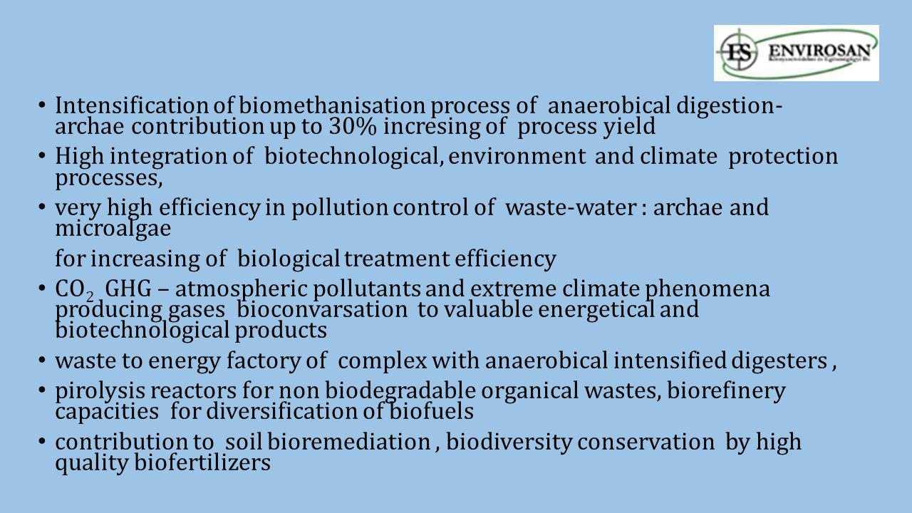 Intensification of biomethanisation process of anaerobical digestion- archae contribution up to 30% incresing of process yield