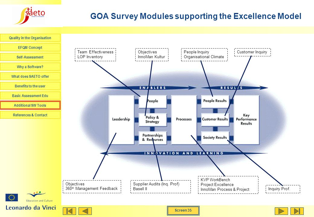 GOA Survey Modules supporting the Excellence Model
