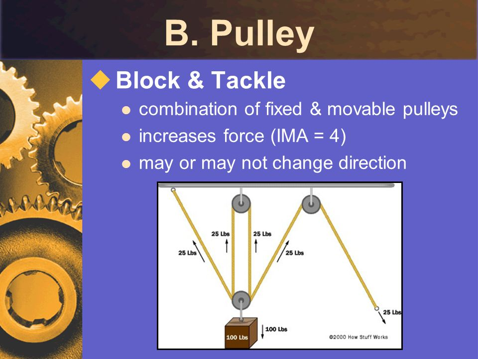 B. Pulley Block & Tackle combination of fixed & movable pulleys