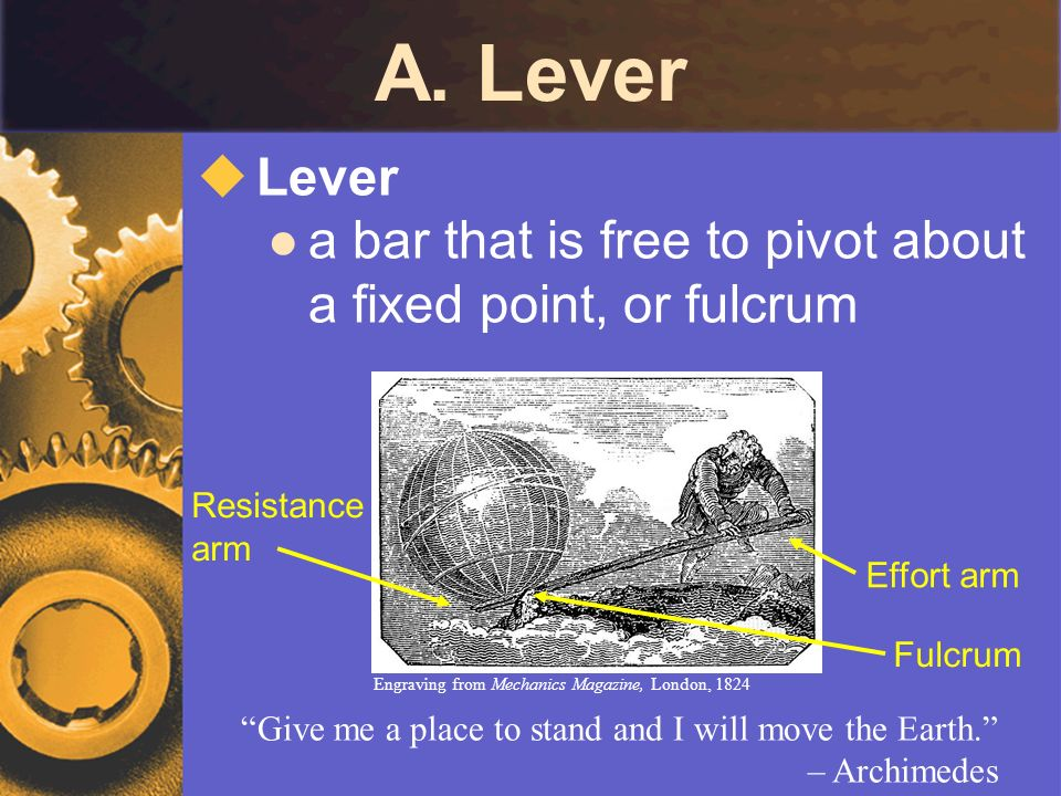 A. Lever Lever. a bar that is free to pivot about a fixed point, or fulcrum. Give me a place to stand and I will move the Earth.