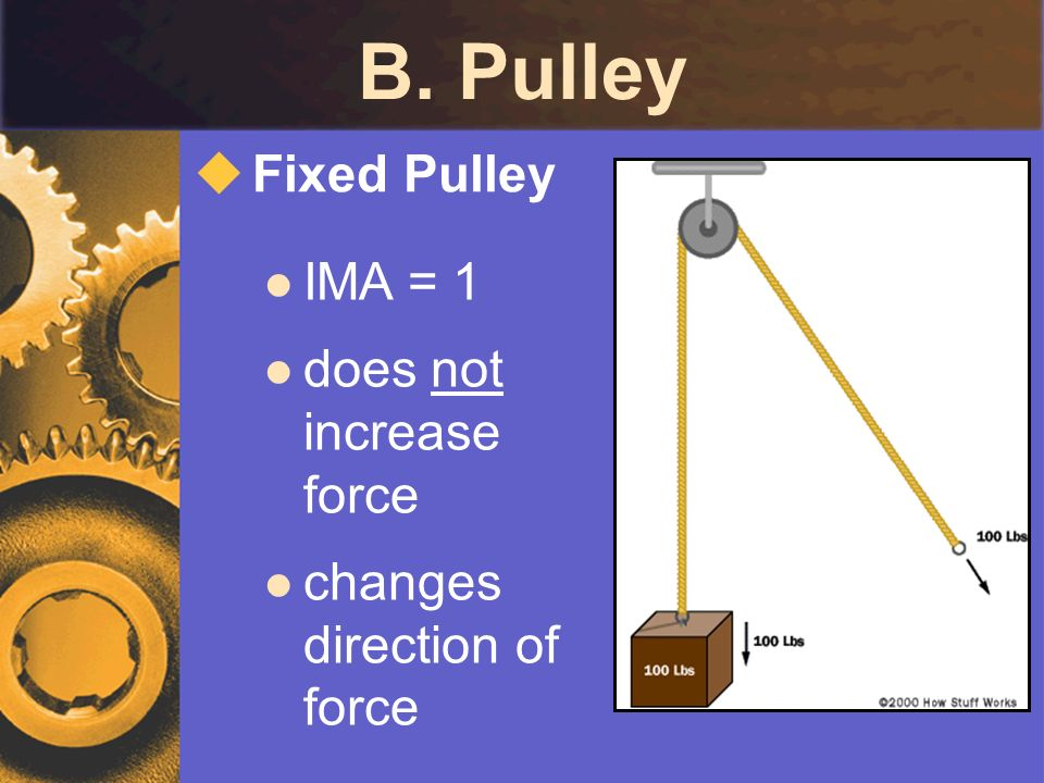 B. Pulley Fixed Pulley IMA = 1 does not increase force