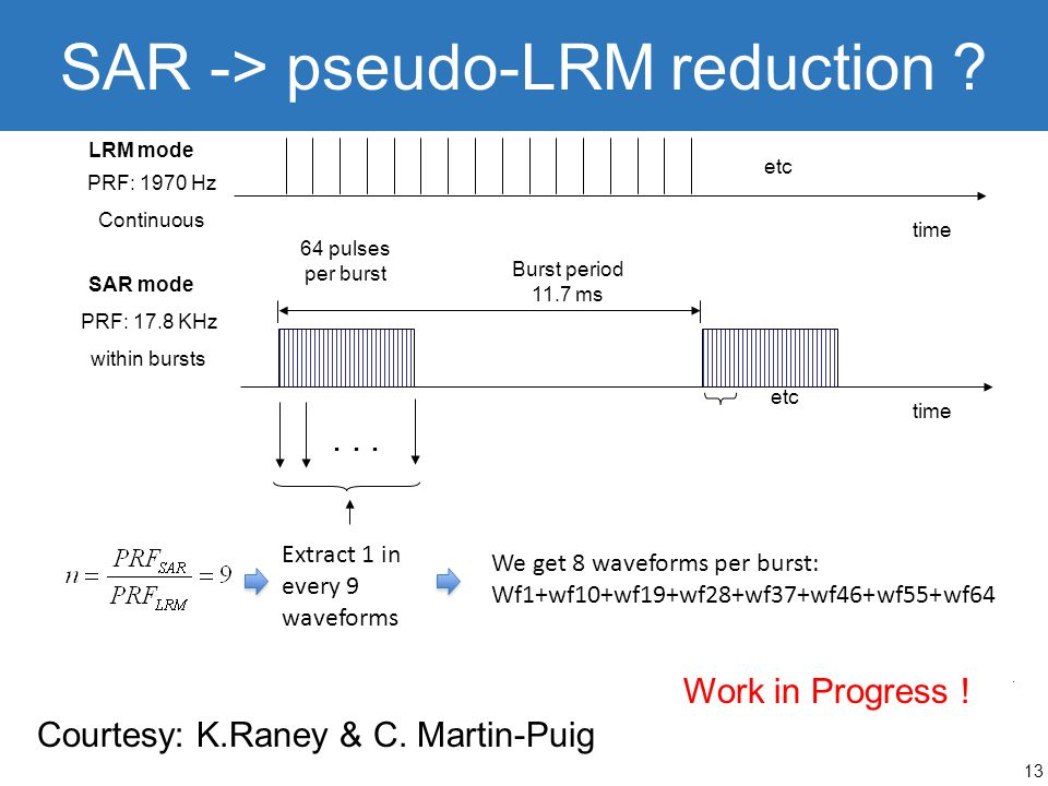 SAR -> pseudo-LRM reduction