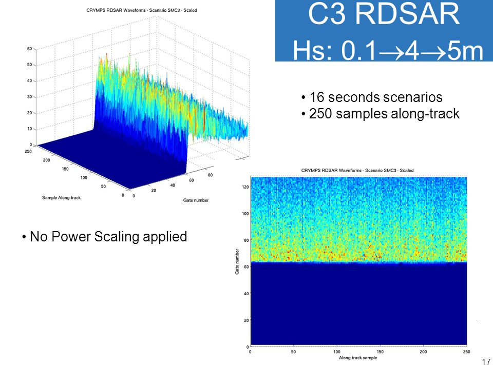 C3 RDSAR Hs: 0.145m 16 seconds scenarios 250 samples along-track