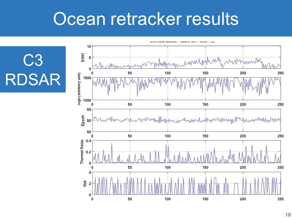 Ocean retracker results