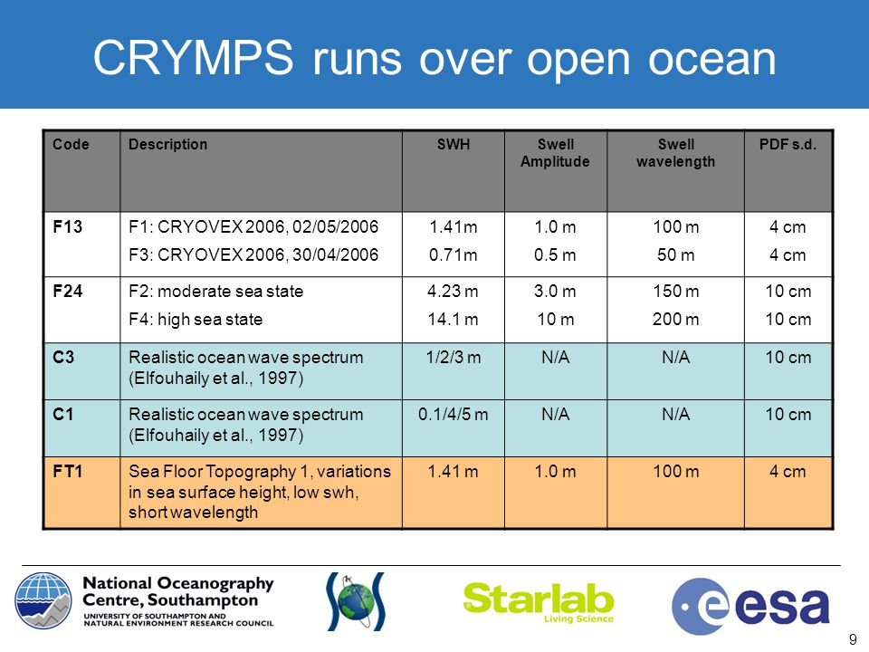 CRYMPS runs over open ocean