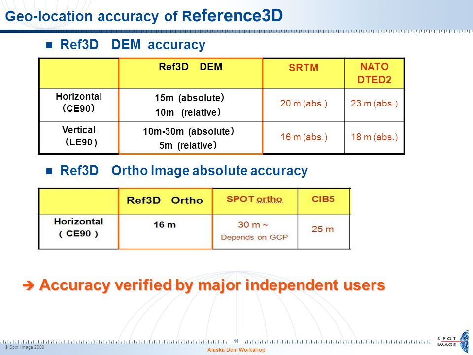 Geo-location accuracy of Reference3D