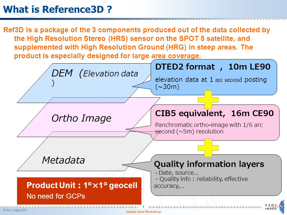 What is Reference3D DEM (Elevation data) Ortho Image Metadata