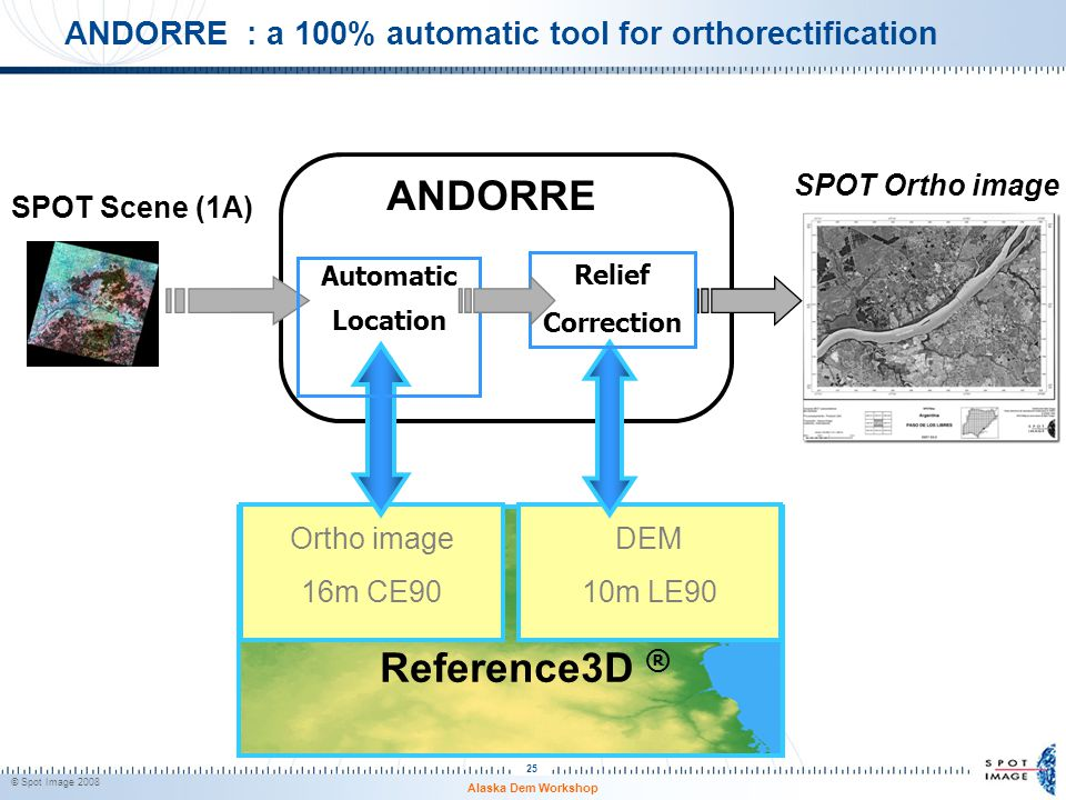 ANDORRE : a 100% automatic tool for orthorectification