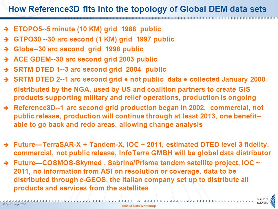 How Reference3D fits into the topology of Global DEM data sets