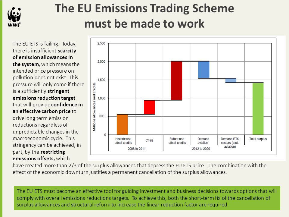 The EU Emissions Trading Scheme must be made to work