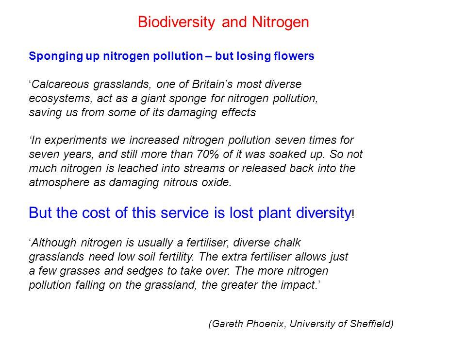 Biodiversity and Nitrogen