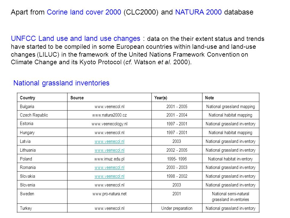 Apart from Corine land cover 2000 (CLC2000) and NATURA 2000 database