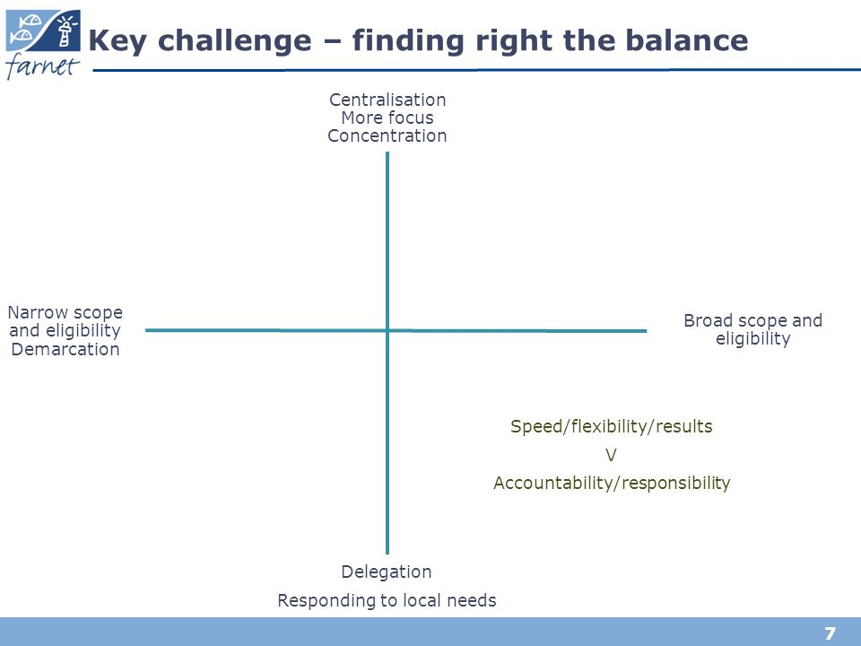Key challenge – finding right the balance