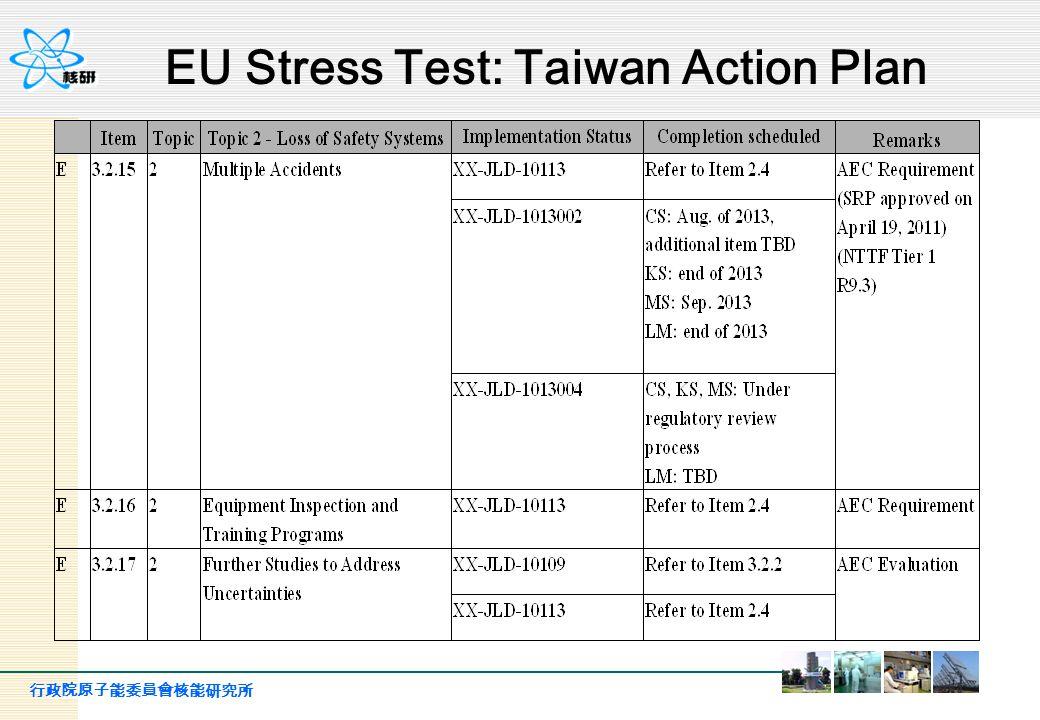 EU Stress Test: Taiwan Action Plan